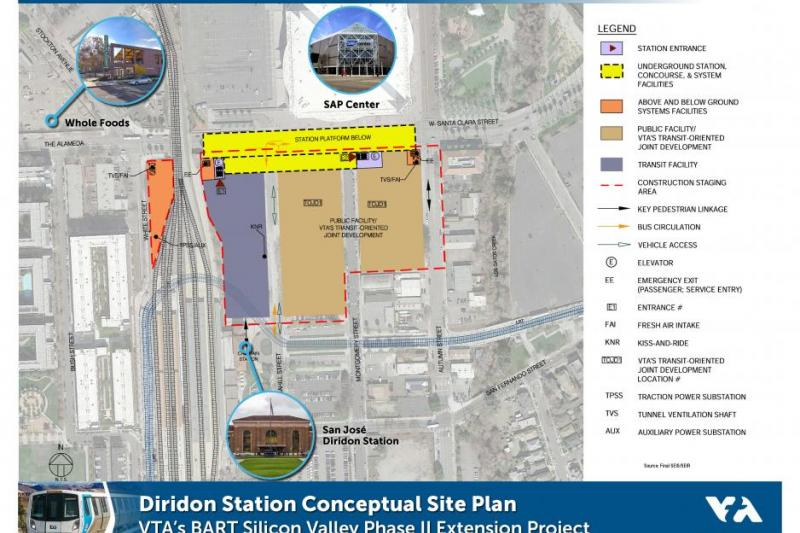 Image of the Diridon Station site plan