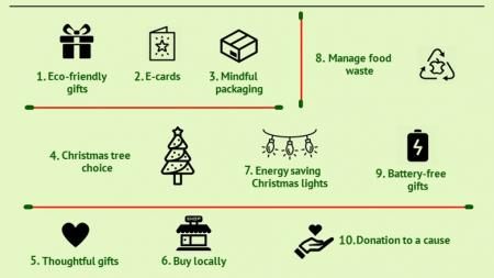 10 ways to go green for the holidays