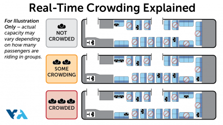 Diagrams show buses with no crowding (three people), some crowding (6 people), and crowded (8 people). For illustration only - actual capacity depends on how many people are traveling alone or in groups