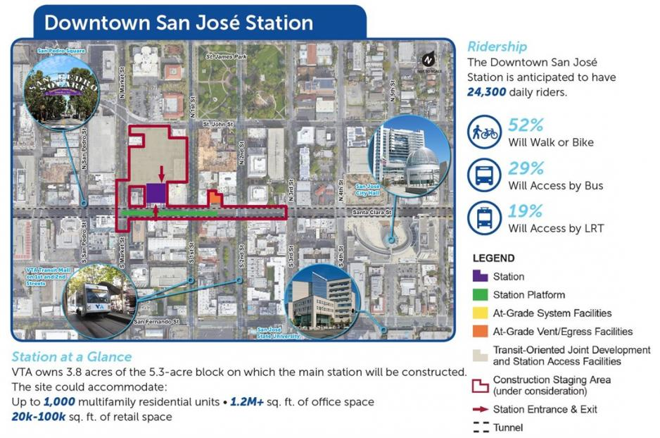 Downtown San Jose BART Station Concept Map
