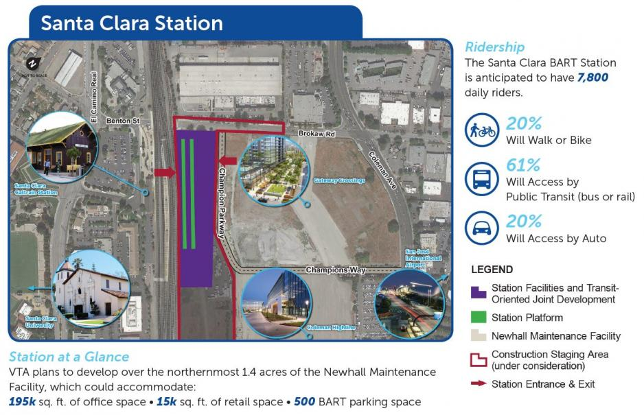 This image shows a map of the station and includes ridership and station features that are also given in the text below.